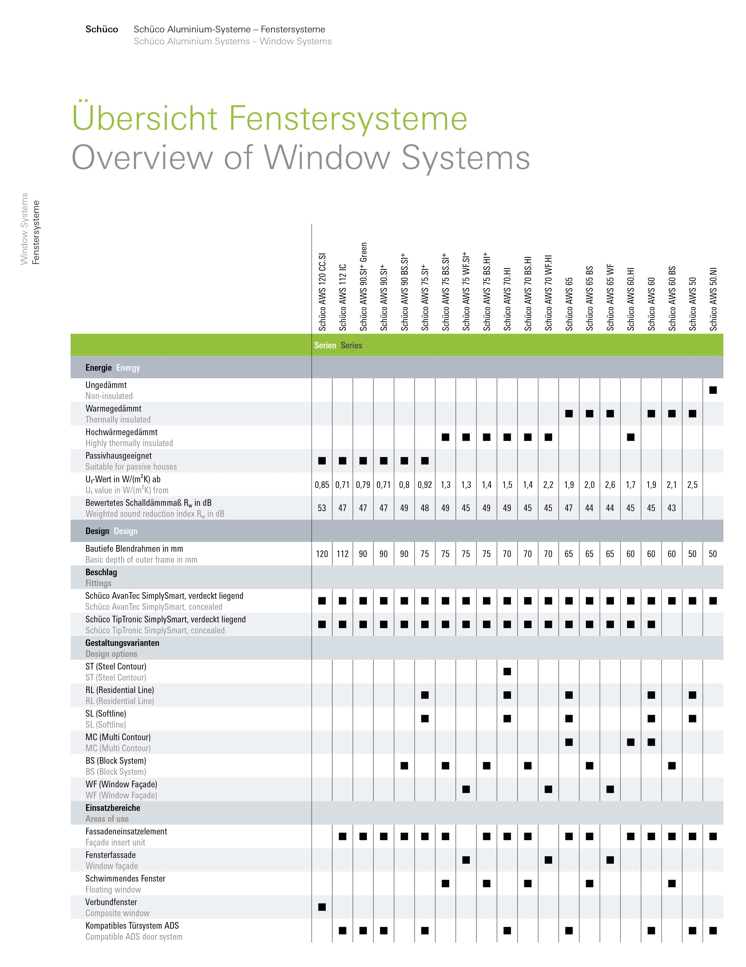 Overview-of-Window-Systems